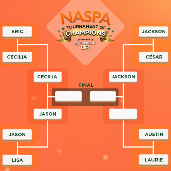 File:Day 3 Bracket.png